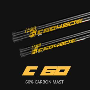 p7_mast_carbon_60_index